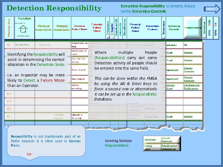 Detection Responsibility Identifying the Responsibility will assist in determining the correct allocation in