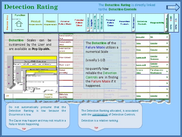 The Detection Rating is directly linked to the Detection Controls Detection Rating Detection Scales