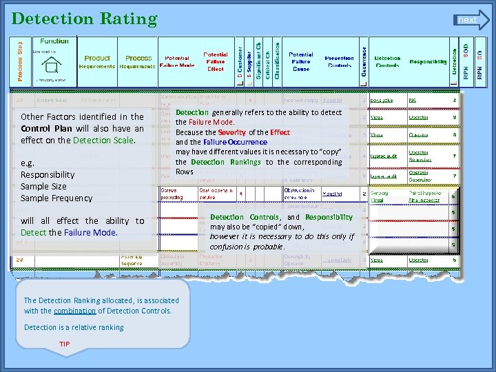 Detection Rating Other Factors identified in the Control Plan will also have an effect