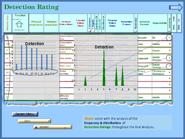 Detection Rating 9 8 7 6 5 4 3 2 1 0 Detection next
