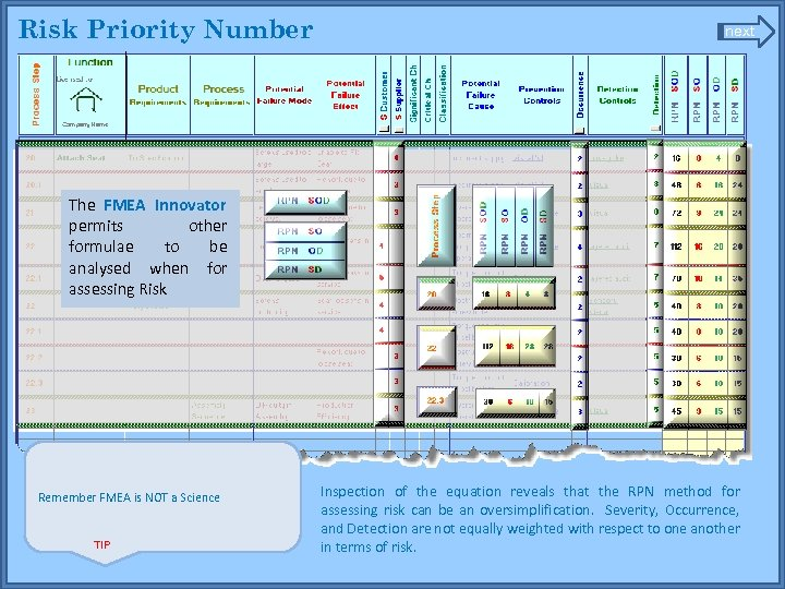 Risk Priority Number The FMEA Innovator permits other formulae to be analysed when for