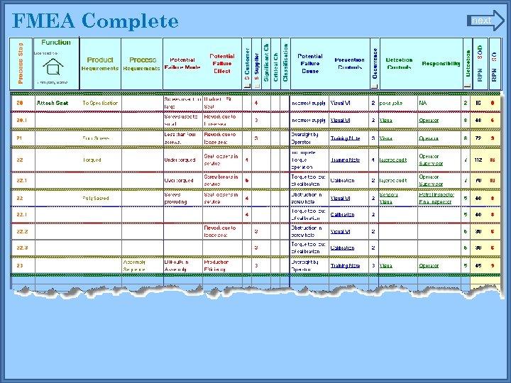 FMEA Complete next