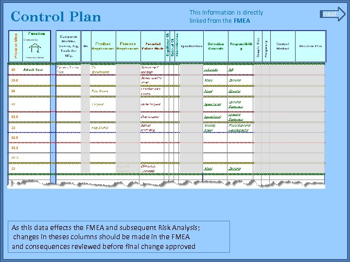 Control Plan This Information is directly linked from the FMEA As this data effects