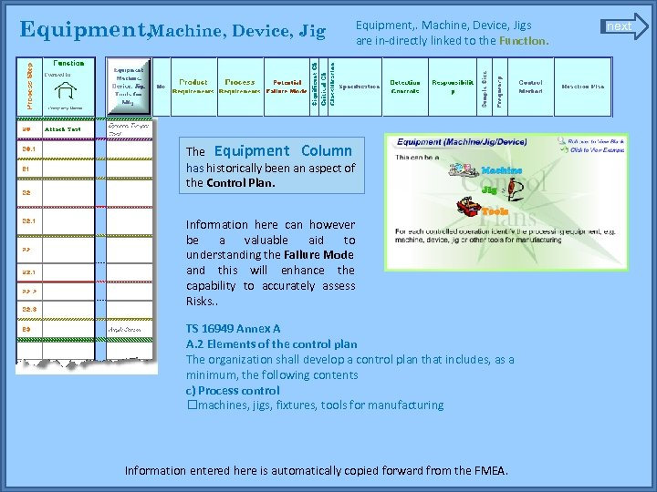Equipment, Machine, Device, Jig Equipment, . Machine, Device, Jigs are in-directly linked to the