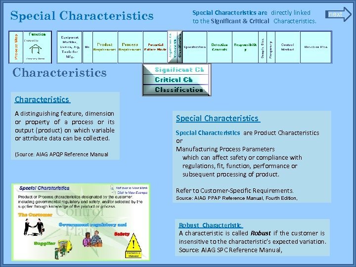 Special Characteristics are directly linked to the Significant & Critical Characteristics A distinguishing feature,