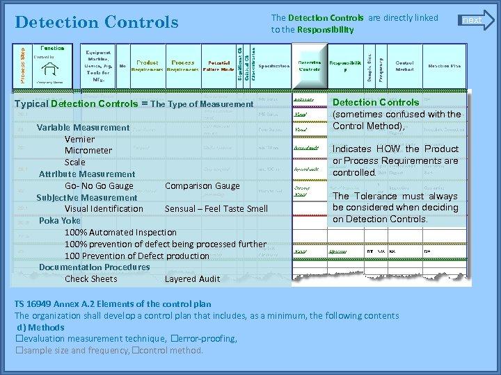 Detection Controls Typical Detection Controls = The Type of Measurement Variable Measurement Vernier Micrometer