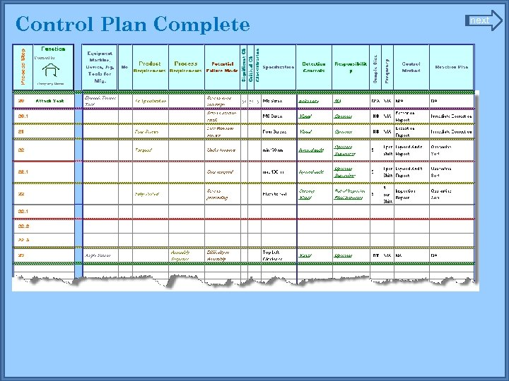Control Plan Complete next