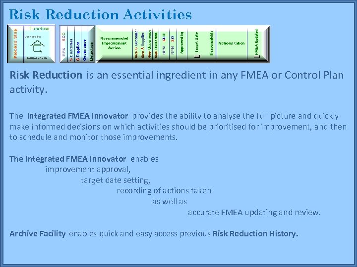 Risk Reduction Activities Risk Reduction is an essential ingredient in any FMEA or Control