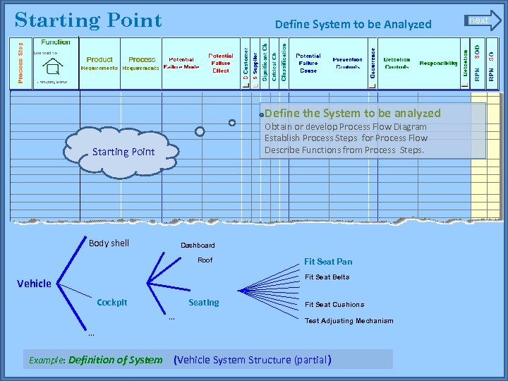 Starting Point Define System to be Analyzed next Define the System to be