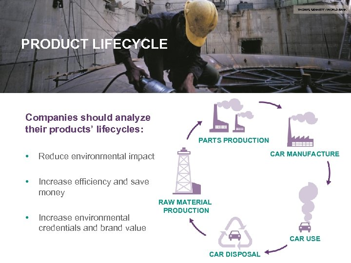 THOMAS SENNETT / WORLD BANK PRODUCT LIFECYCLE Companies should analyze their products' lifecycles: PARTS