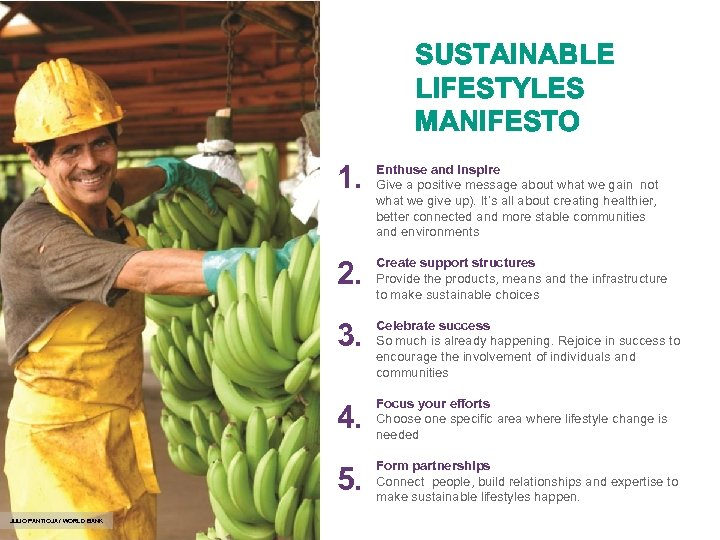 SUSTAINABLE LIFESTYLES MANIFESTO 1. 2. Create support structures Provide the products, means and the