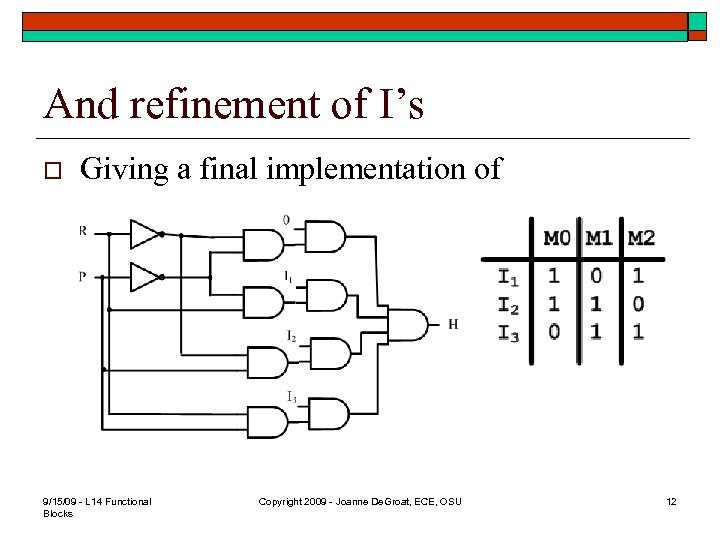 And refinement of I's o Giving a final implementation of 9/15/09 - L 14