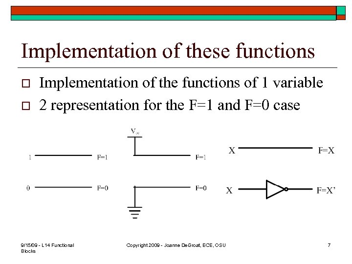 Implementation of these functions o o Implementation of the functions of 1 variable 2