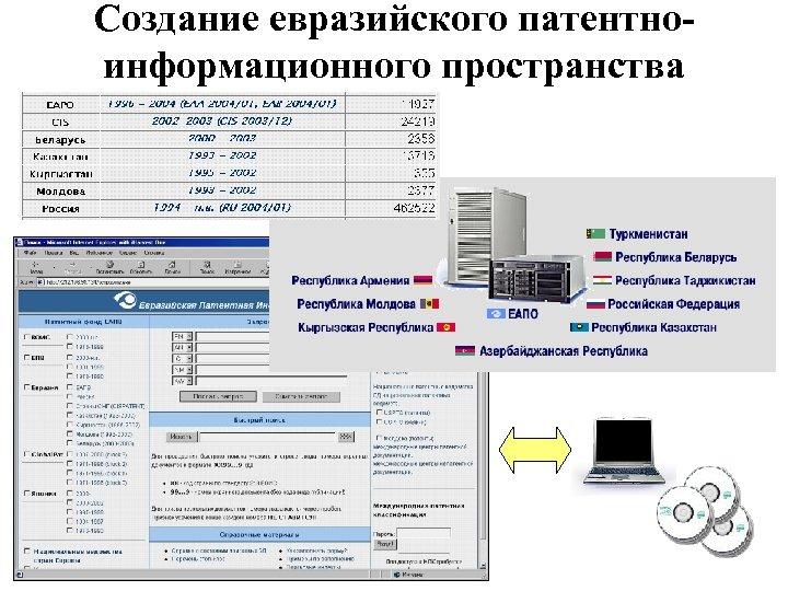 Создание евразийского патентноинформационного пространства