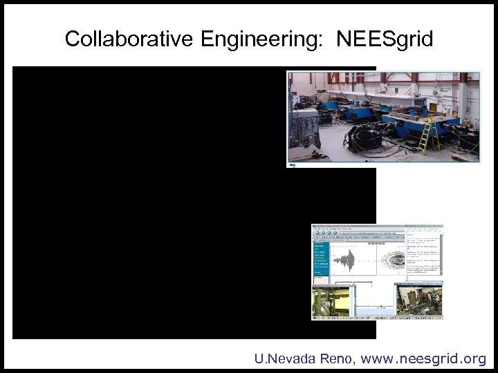 Collaborative Engineering: NEESgrid U. Nevada Reno, www. neesgrid. org