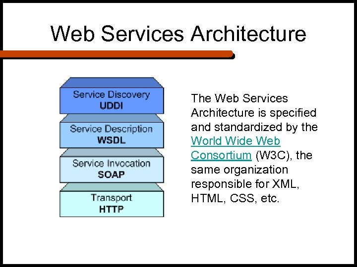 Web Services Architecture The Web Services Architecture is specified and standardized by the World