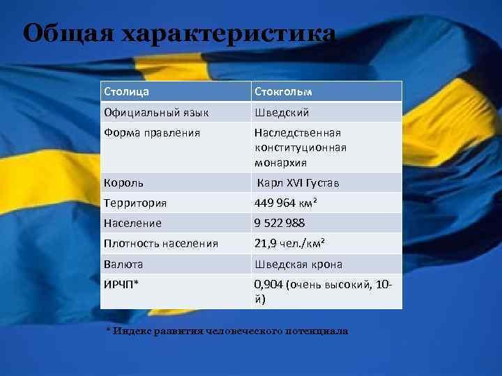Общая характеристика Столица Стокгольм Официальный язык Шведский Форма правления Наследственная конституционная монархия Король Карл