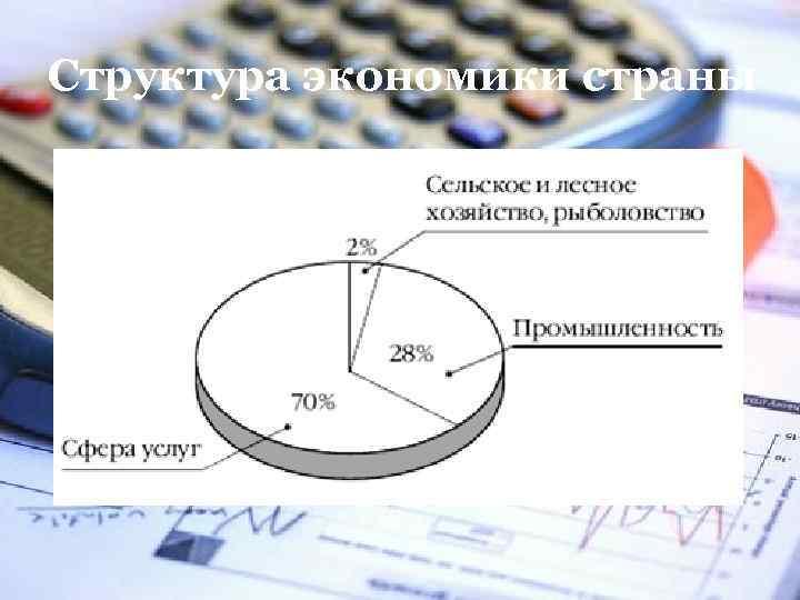 Структура экономики страны