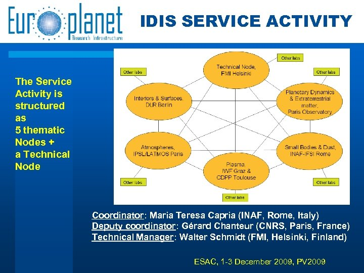 IDIS SERVICE ACTIVITY The Service Activity is structured as 5 thematic Nodes + a