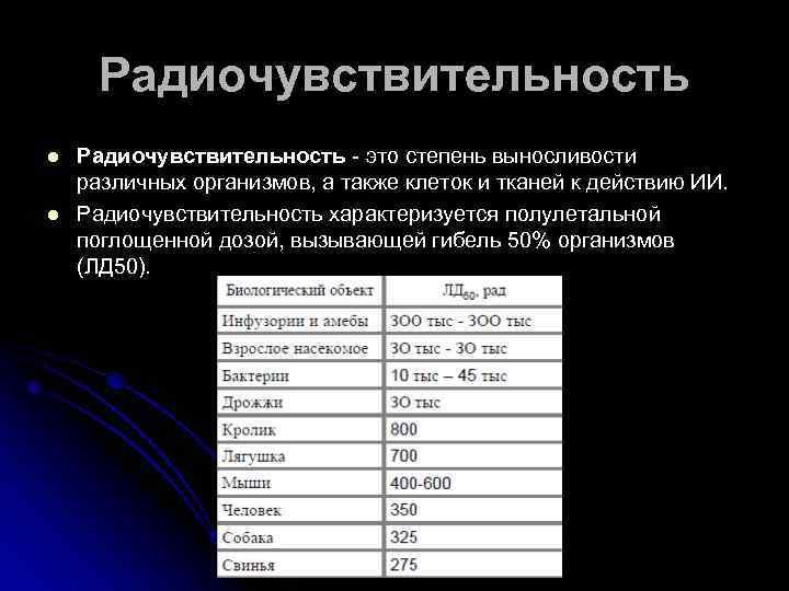 Радиочувствительность l l Радиочувствительность - это степень выносливости различных организмов, а также клеток и