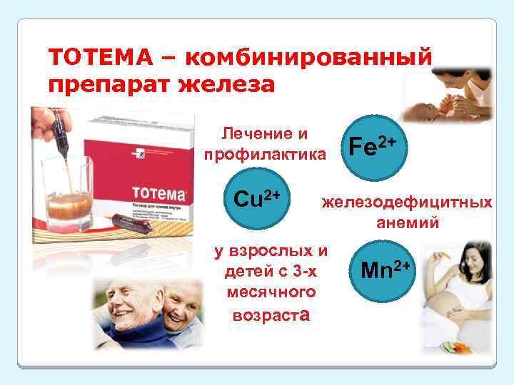ТОТЕМА – комбинированный препарат железа Лечение и профилактика Cu 2+ Fe 2+ железодефицитных анемий