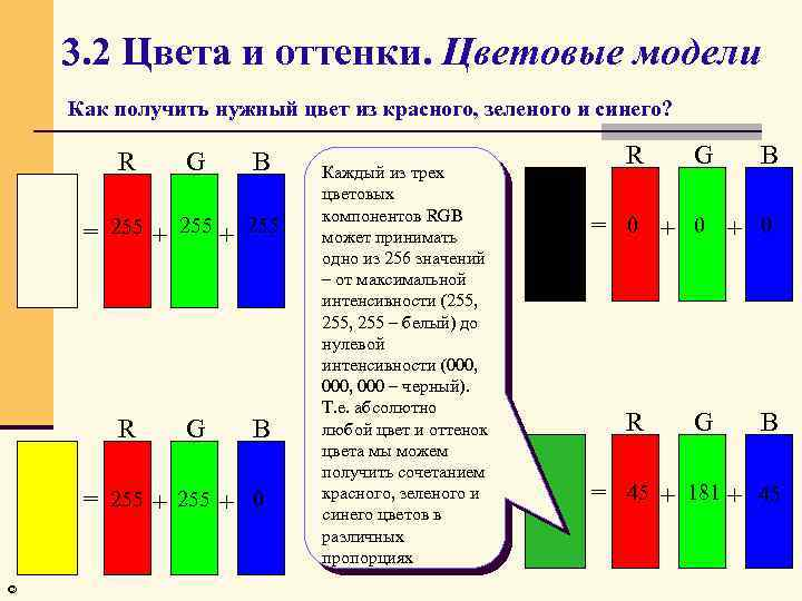 3. 2 Цвета и оттенки. Цветовые модели Как получить нужный цвет из красного, зеленого