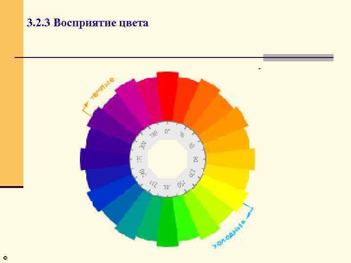 3. 2. 3 Восприятие цвета ©
