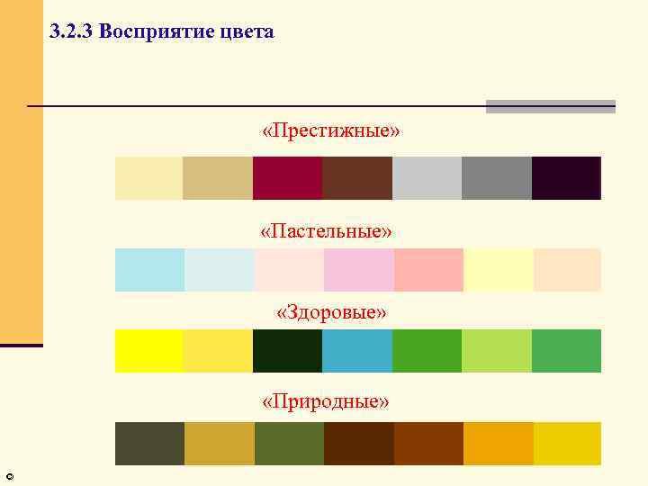 3. 2. 3 Восприятие цвета «Престижные» «Пастельные» «Здоровые» «Природные» ©