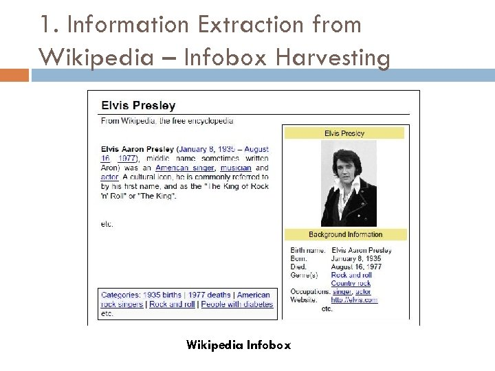 1. Information Extraction from Wikipedia – Infobox Harvesting Wikipedia Infobox