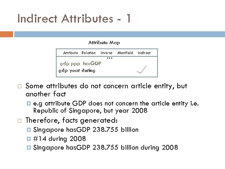 Indirect Attributes - 1 Attribute Map Attribute Relation Inverse …… gdp ppp has. GDP