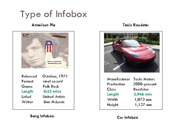 Type of Infobox American Pie Released Format Genre Length Label Writer October, 1971 vinyl