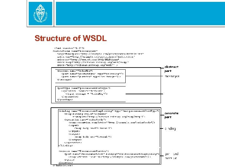 Structure of WSDL