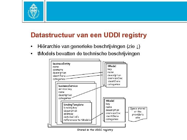 Datastructuur van een UDDI registry • • Hiërarchie van generieke beschrijvingen (zie ↓) t.
