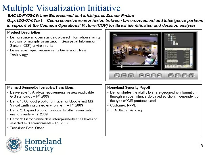 Multiple Visualization Initiative EHC IS-FY 09 -08: Law Enforcement and Intelligence Sensor Fusion Gap: