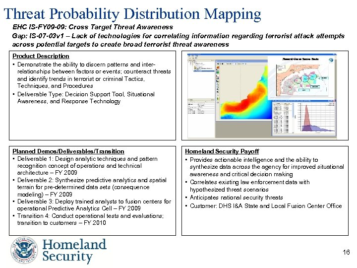 Threat Probability Distribution Mapping EHC IS-FY 09 -09: Cross Target Threat Awareness Gap: IS-07