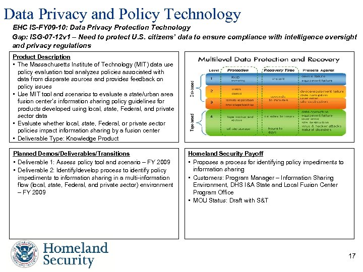 Data Privacy and Policy Technology EHC IS-FY 09 -10: Data Privacy Protection Technology Gap: