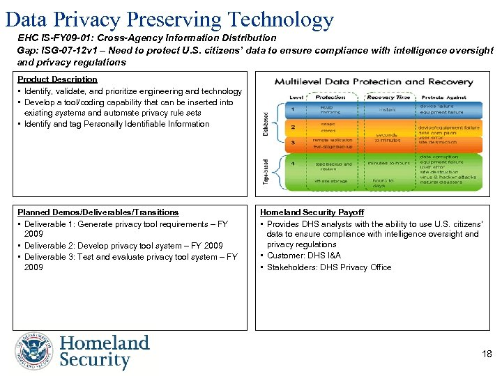 Data Privacy Preserving Technology EHC IS-FY 09 -01: Cross-Agency Information Distribution Gap: ISG-07 -12