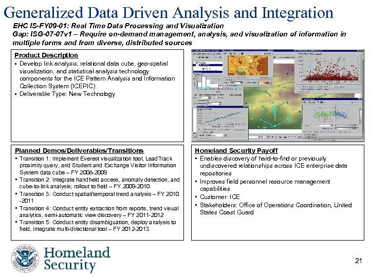 Generalized Data Driven Analysis and Integration EHC IS-FY 09 -01: Real Time Data Processing