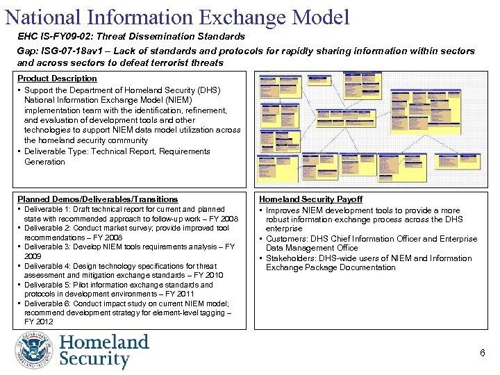 National Information Exchange Model EHC IS-FY 09 -02: Threat Dissemination Standards Gap: ISG-07 -18