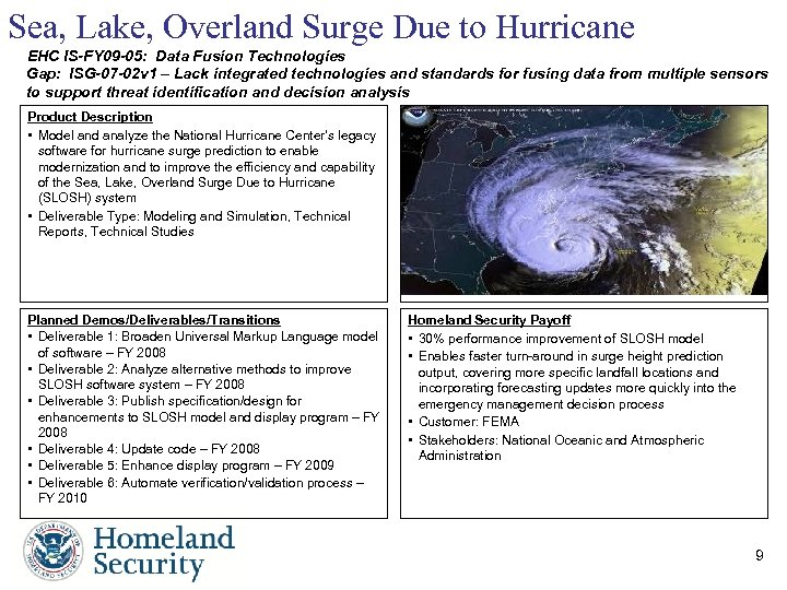Sea, Lake, Overland Surge Due to Hurricane EHC IS-FY 09 -05: Data Fusion Technologies