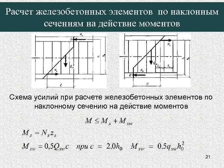 Расчет железобетонных элементов по наклонным сечениям на действие моментов Схема усилий при расчете железобетонных