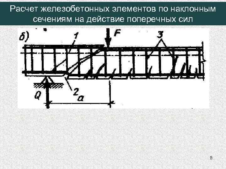 Расчет железобетонных элементов по наклонным сечениям на действие поперечных сил 5