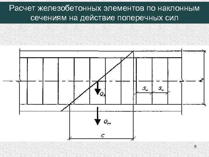 Расчет железобетонных элементов по наклонным сечениям на действие поперечных сил 6