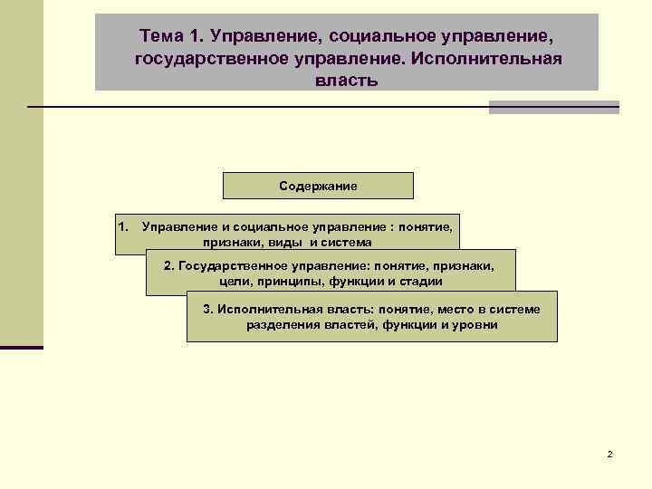 Тема 1. Управление, социальное управление, государственное управление. Исполнительная власть Содержание 1. Управление и социальное