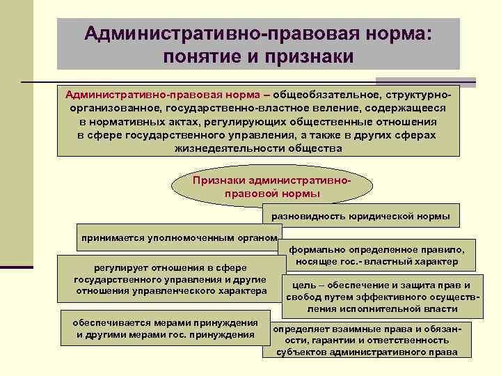 Административно-правовая норма: понятие и признаки Административно-правовая норма – общеобязательное, структурноорганизованное, государственно-властное веление, содержащееся в