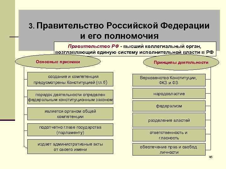 3. Правительство Российской Федерации и его полномочия Правительство РФ - высший коллегиальный орган, возглавляющий
