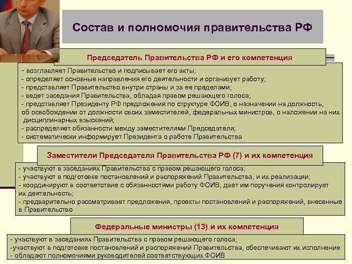 Состав и полномочия правительства РФ Председатель Правительства РФ и его компетенция - возглавляет Правительство