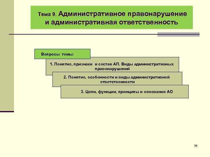 Административное правонарушение и административная ответственность Тема 9. Вопросы темы: 1. Понятие, признаки и состав