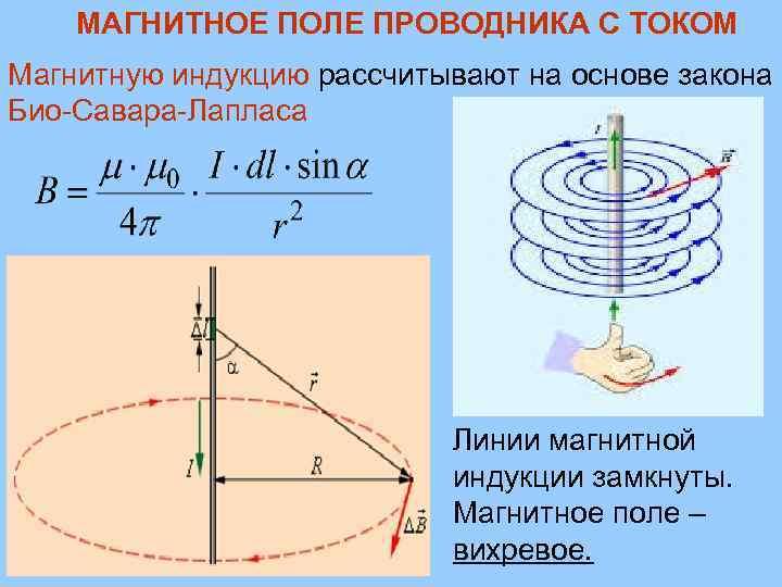 МАГНИТНОЕ ПОЛЕ ПРОВОДНИКА С ТОКОМ Магнитную индукцию рассчитывают на основе закона Био-Савара-Лапласа Линии магнитной