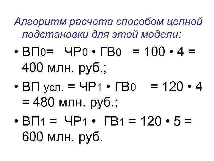 Алгоритм расчета способом цепной подстановки для этой модели: • ВП 0= ЧР 0 •